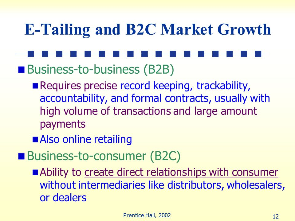 E-Tailing and B2C Market Growth