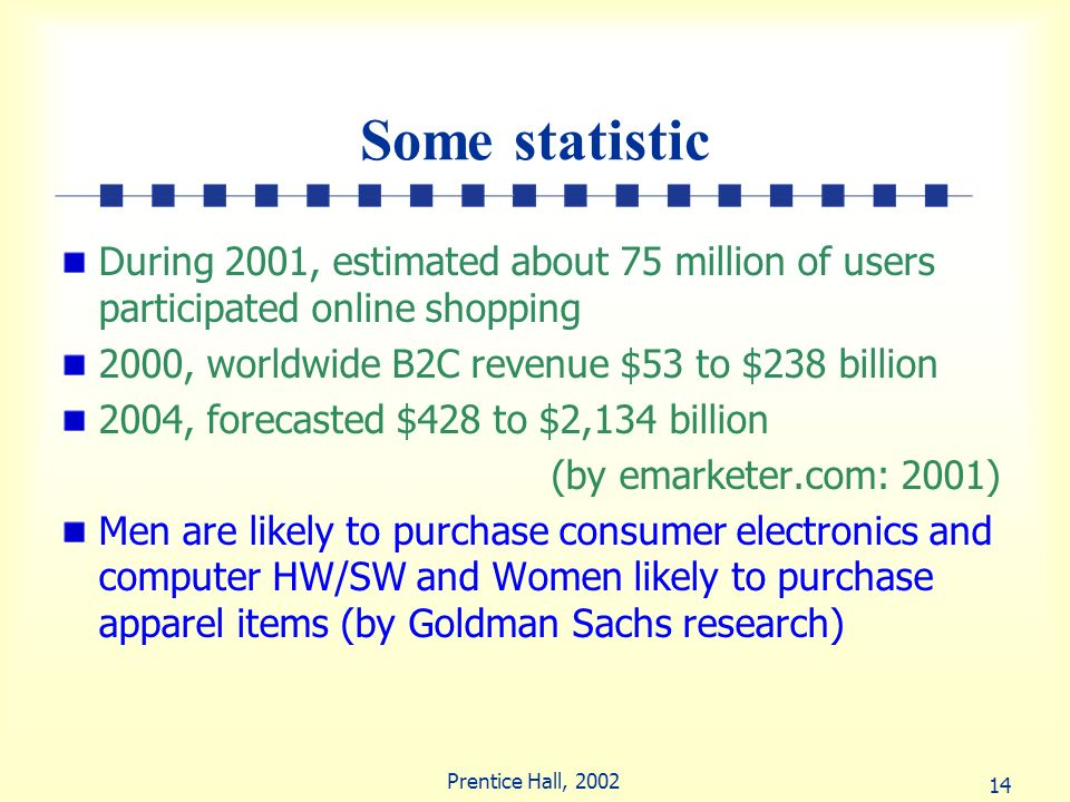 Some statistic During 2001, estimated about 75 million of users participated online shopping. 2000, worldwide B2C revenue $53 to $238 billion.