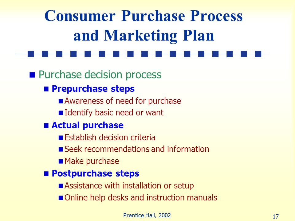 Consumer Purchase Process and Marketing Plan
