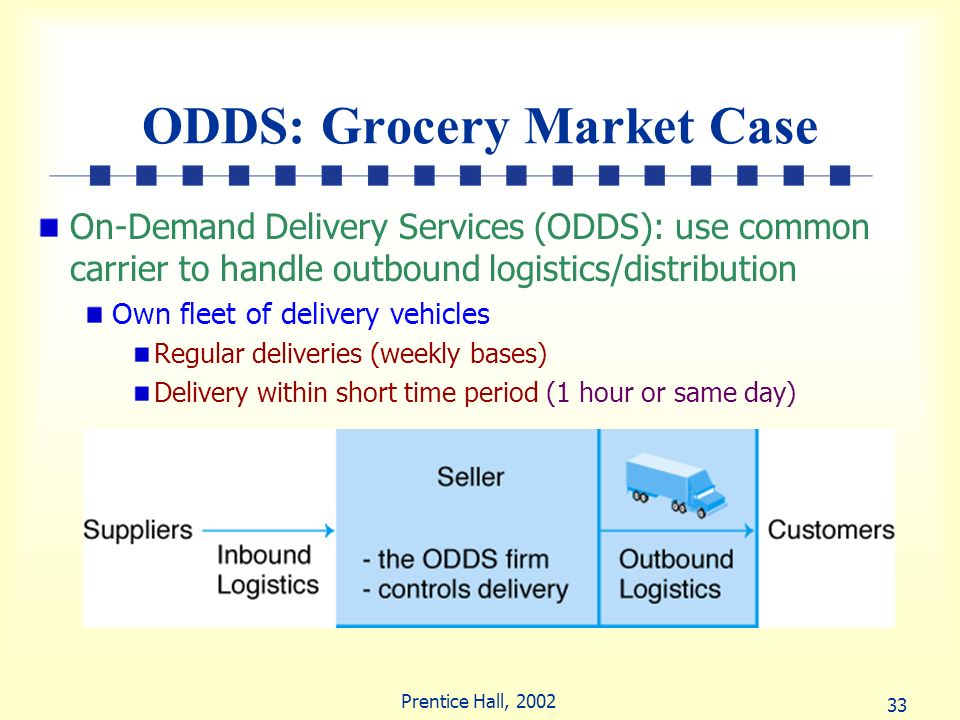 ODDS: Grocery Market Case