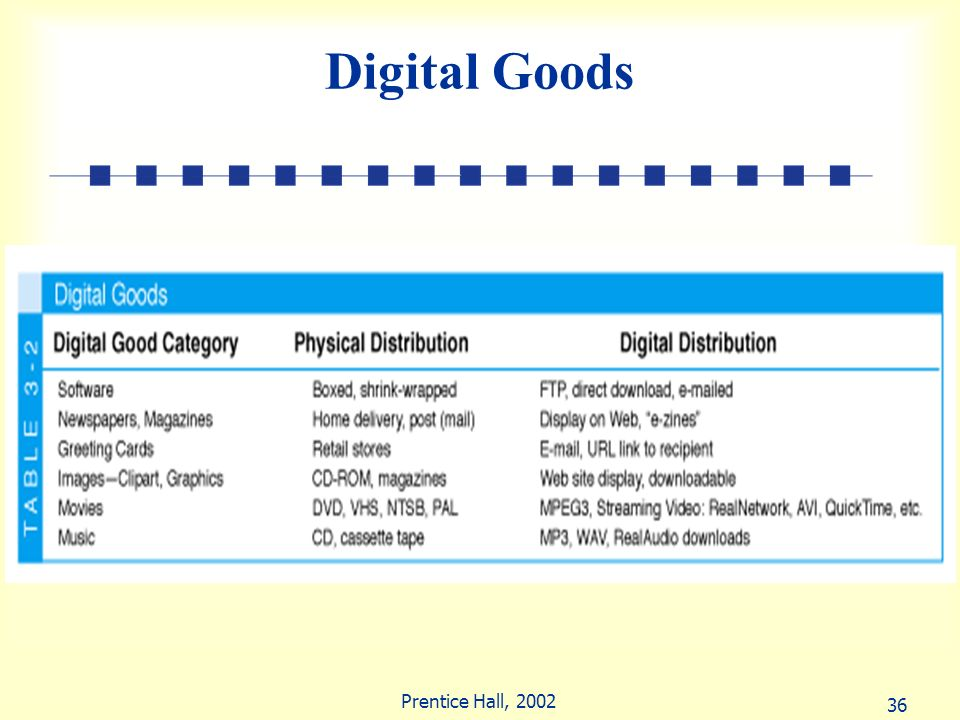 Digital Goods Prentice Hall, 2002
