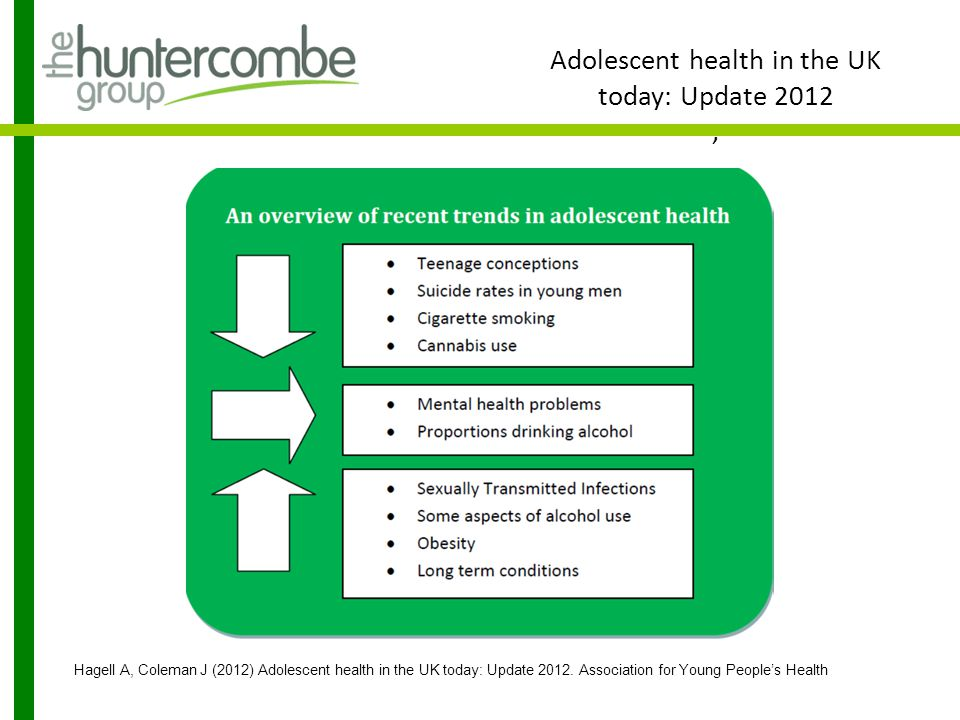 Adolescent health in the UK today: Update 2012 ,