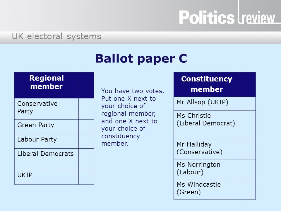 Ballot paper C Regional member Constituency member Conservative Party