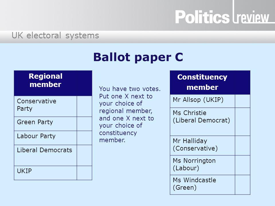 Ballot paper C Regional member Constituency member Conservative Party