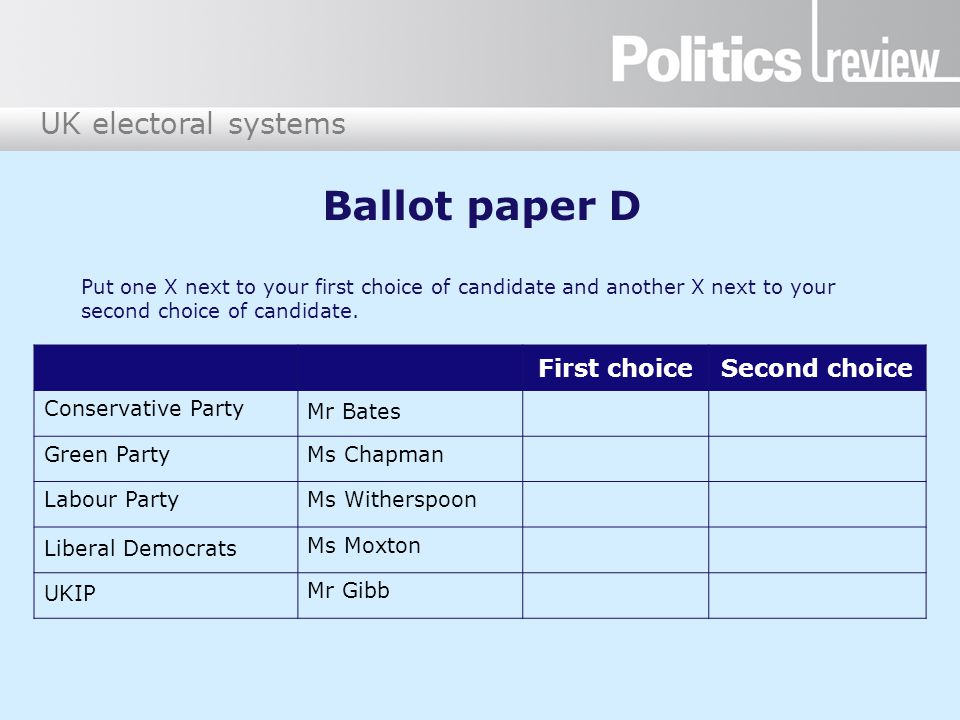 Ballot paper D First choice Second choice Conservative Party Mr Bates