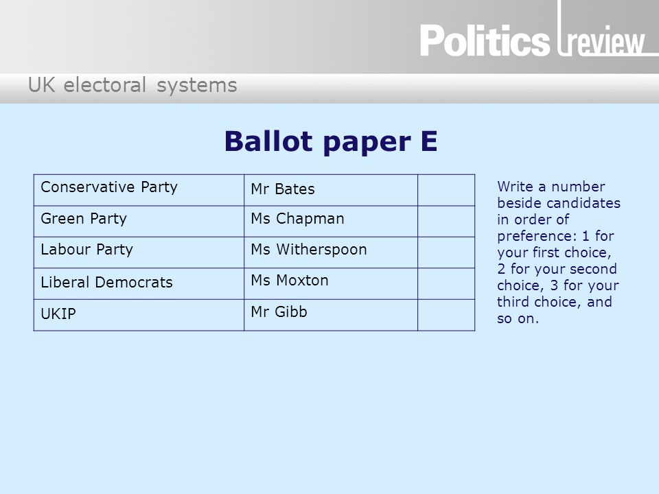 Ballot paper E Conservative Party Mr Bates Green Party Ms Chapman