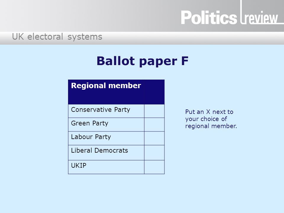 Ballot paper F Regional member Conservative Party Green Party