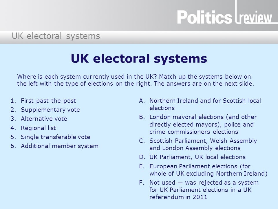 UK electoral systems