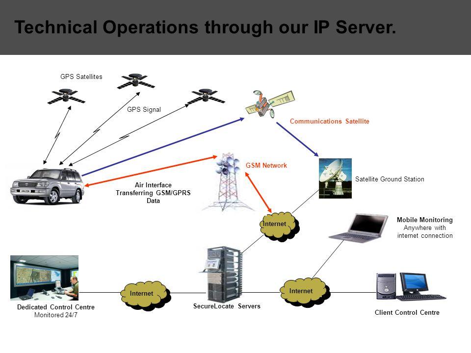 Transferring GSM/GPRS Data Dedicated Control Centre