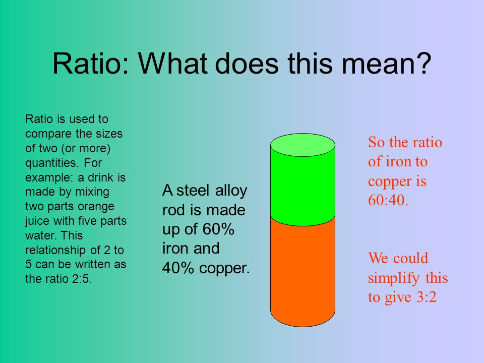 be able to divide a quantity into a given ratio ppt download