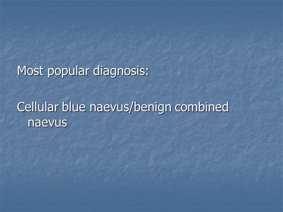 Most popular diagnosis:
