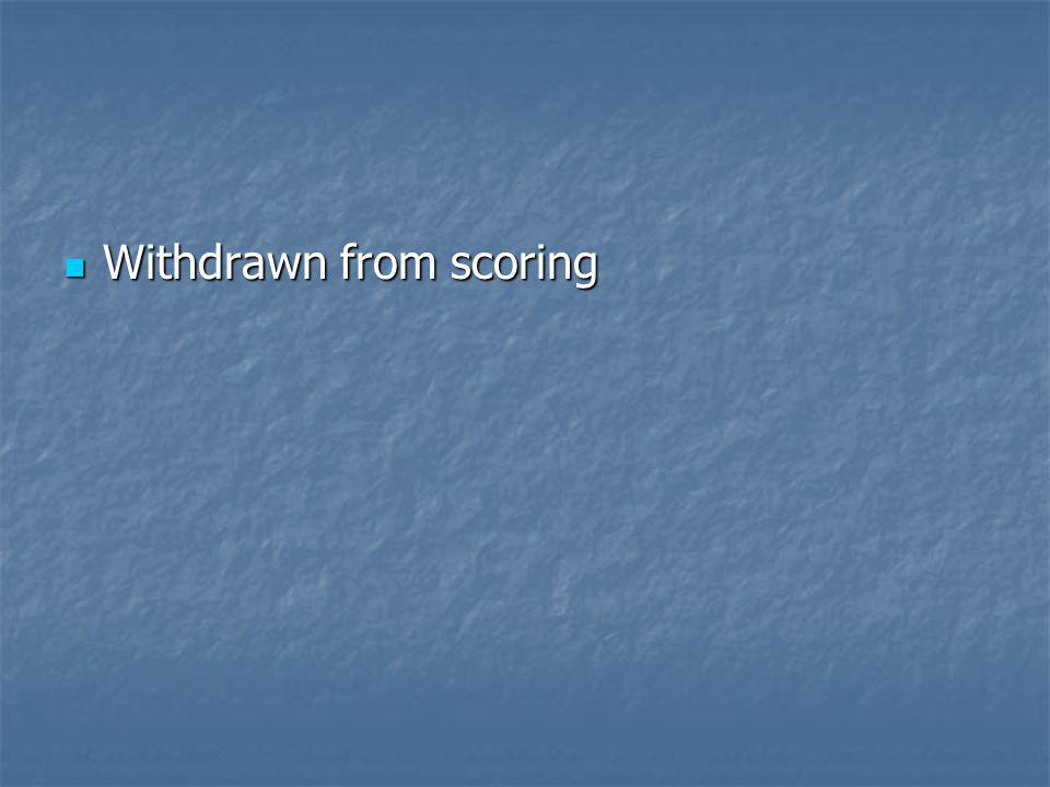 Withdrawn from scoring