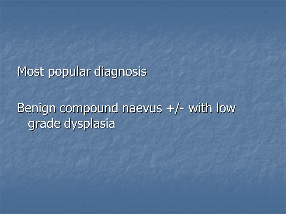 Most popular diagnosis