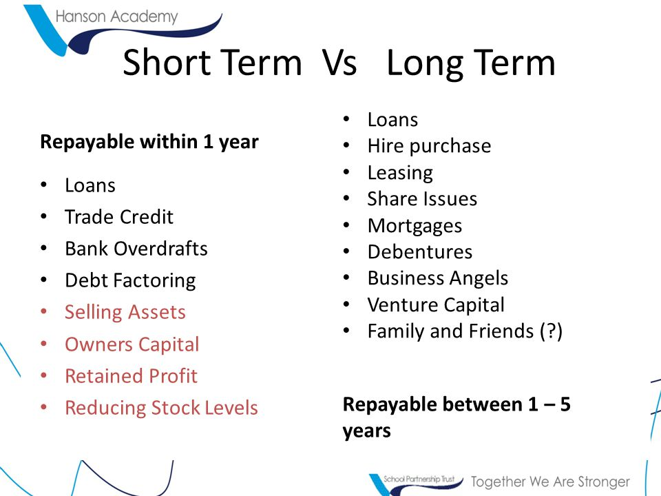 Short Term Vs Long Term Loans Hire purchase Repayable within 1 year