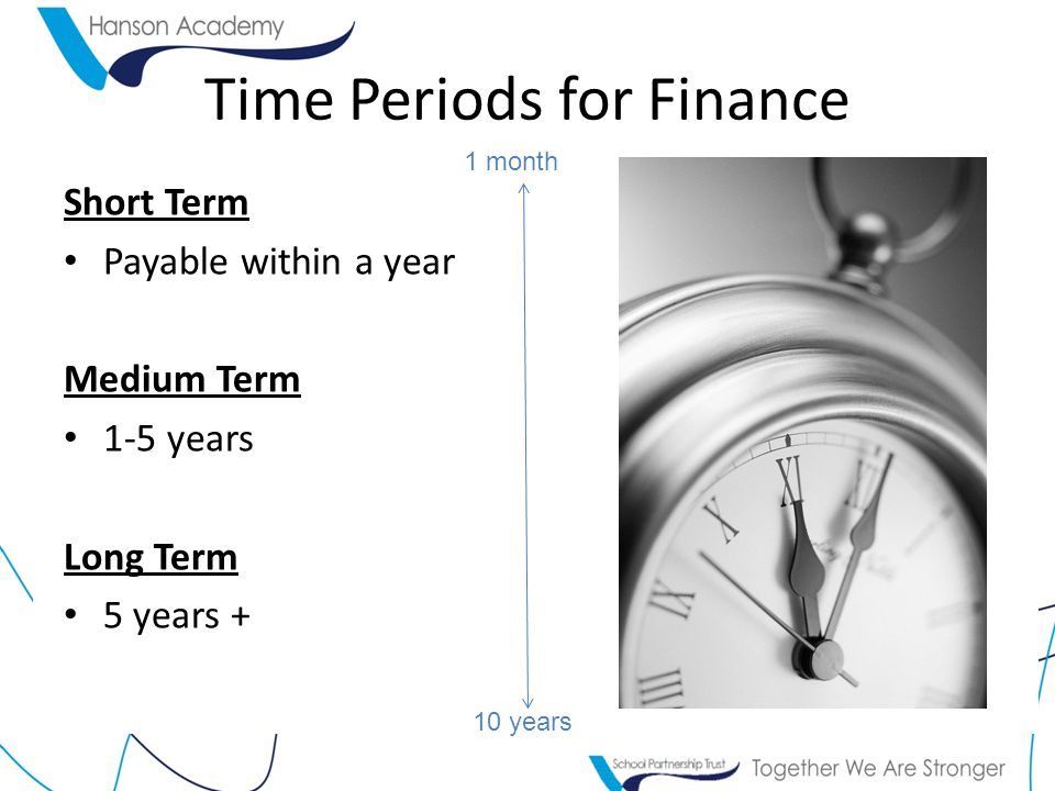 Time Periods for Finance