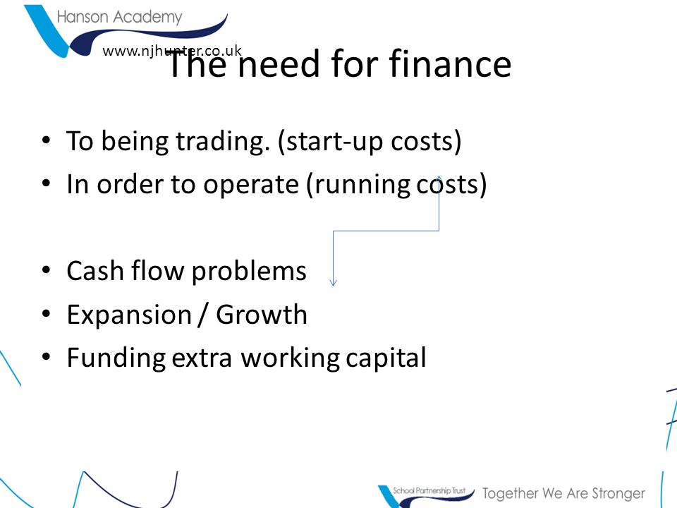 The need for finance To being trading. (start-up costs)