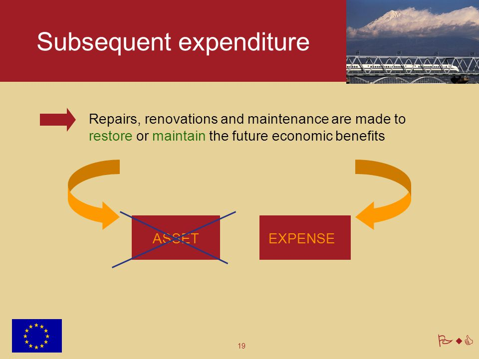 Subsequent expenditure