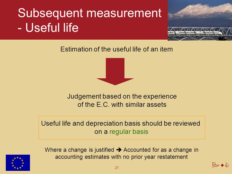 Subsequent measurement - Useful life