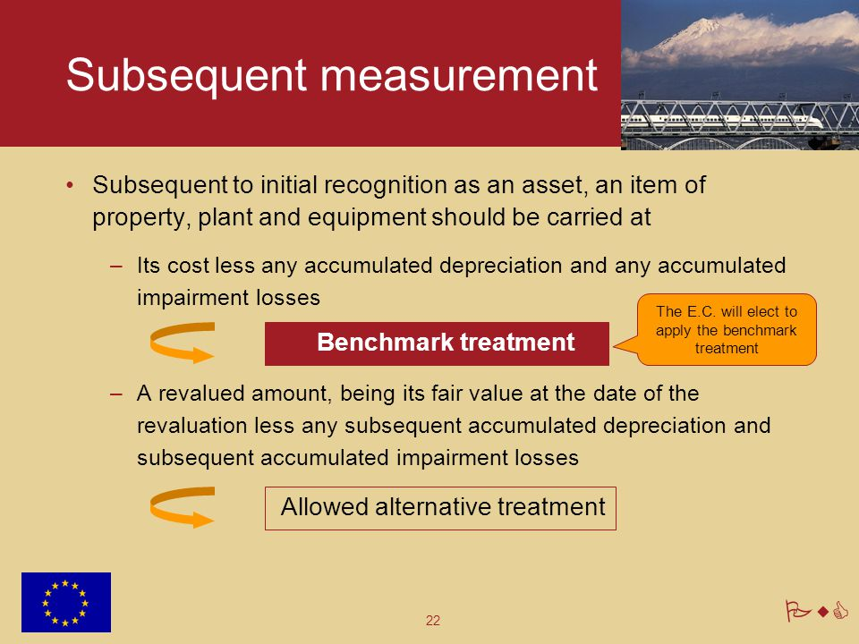 Subsequent measurement