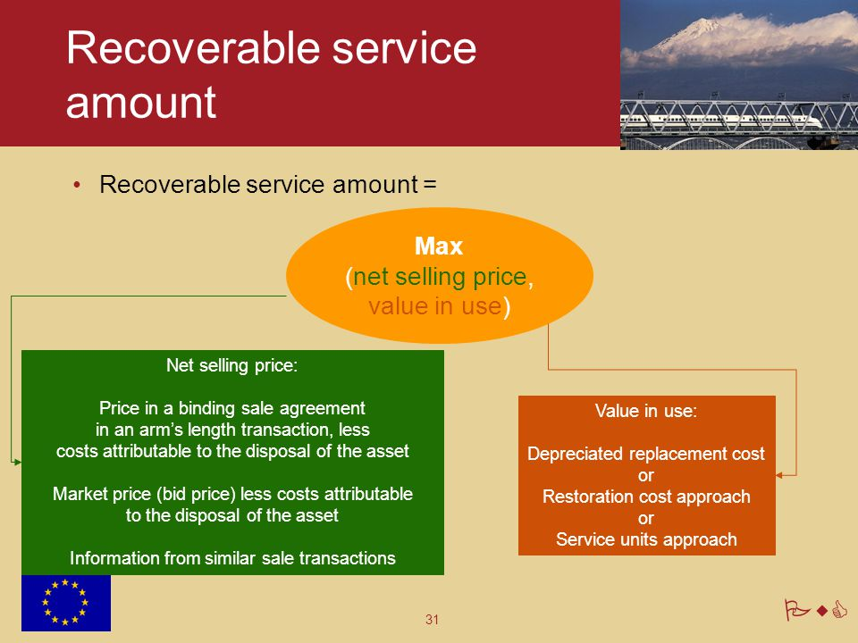 Recoverable service amount