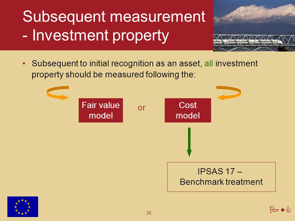 Subsequent measurement - Investment property