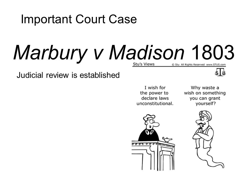 Marbury v Madison 1803 Important Court Case
