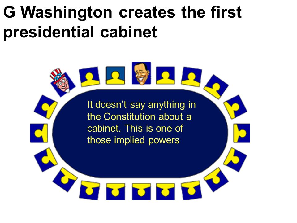 G Washington creates the first presidential cabinet