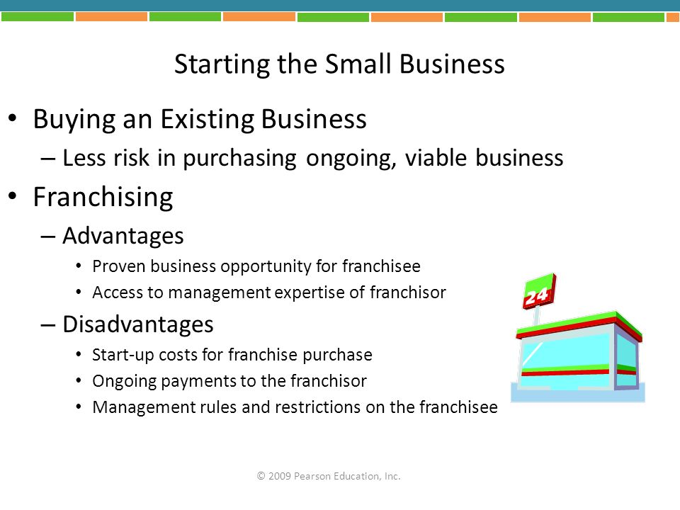 Starting the Small Business