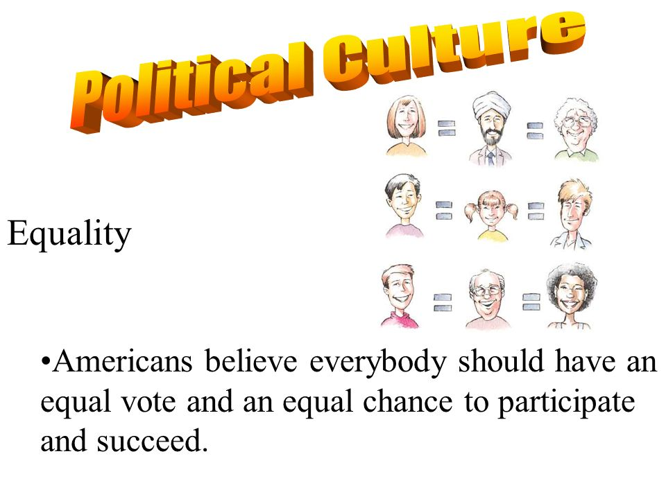 Political Culture Equality
