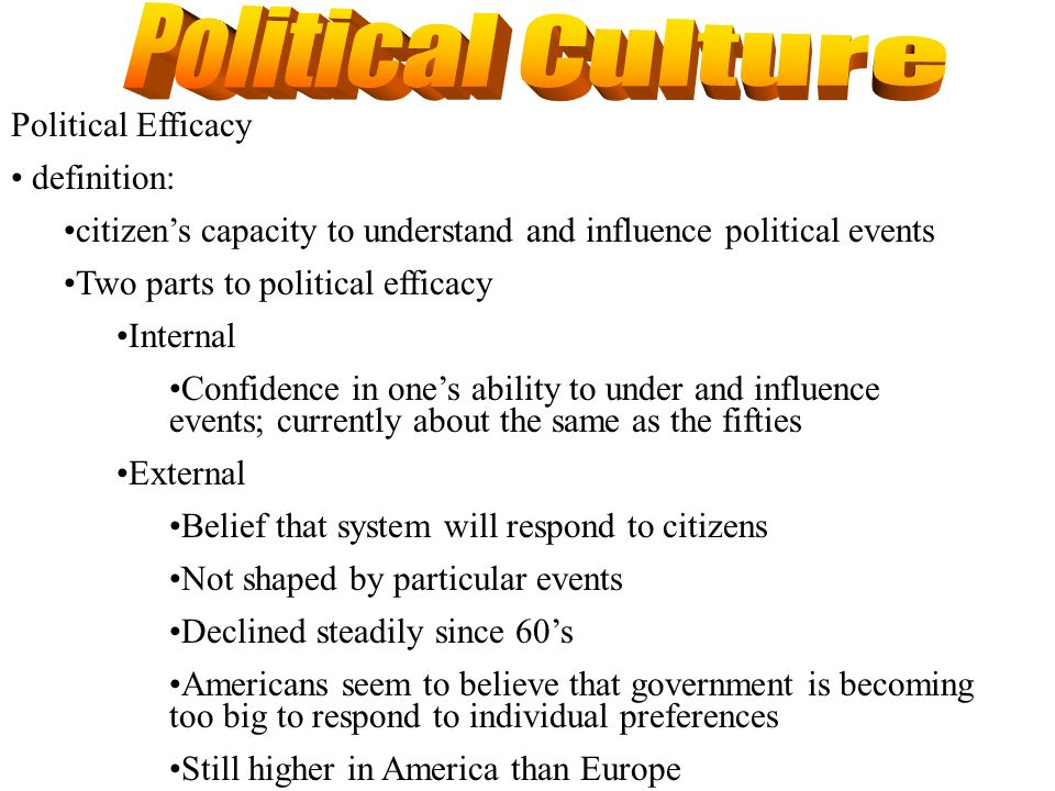 Political Culture Political Efficacy definition: