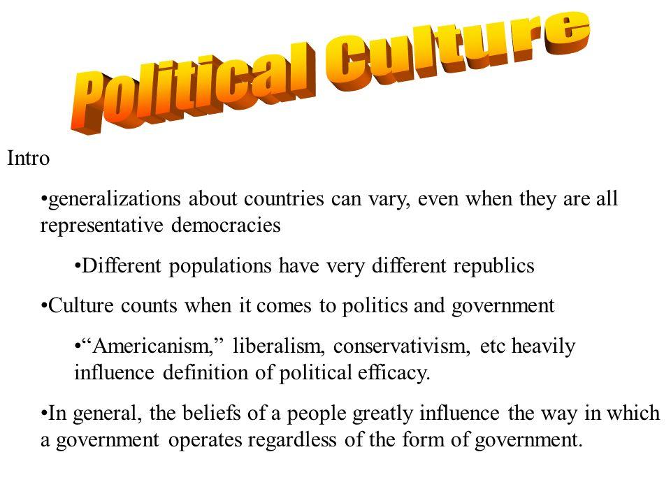 Political Culture Intro