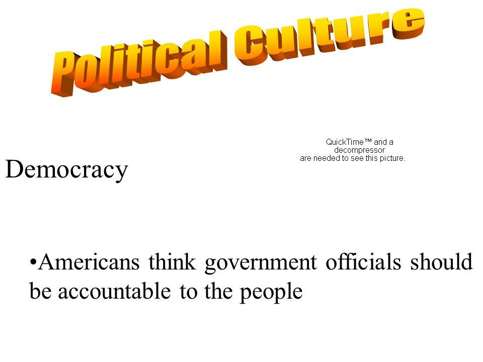Political Culture Democracy