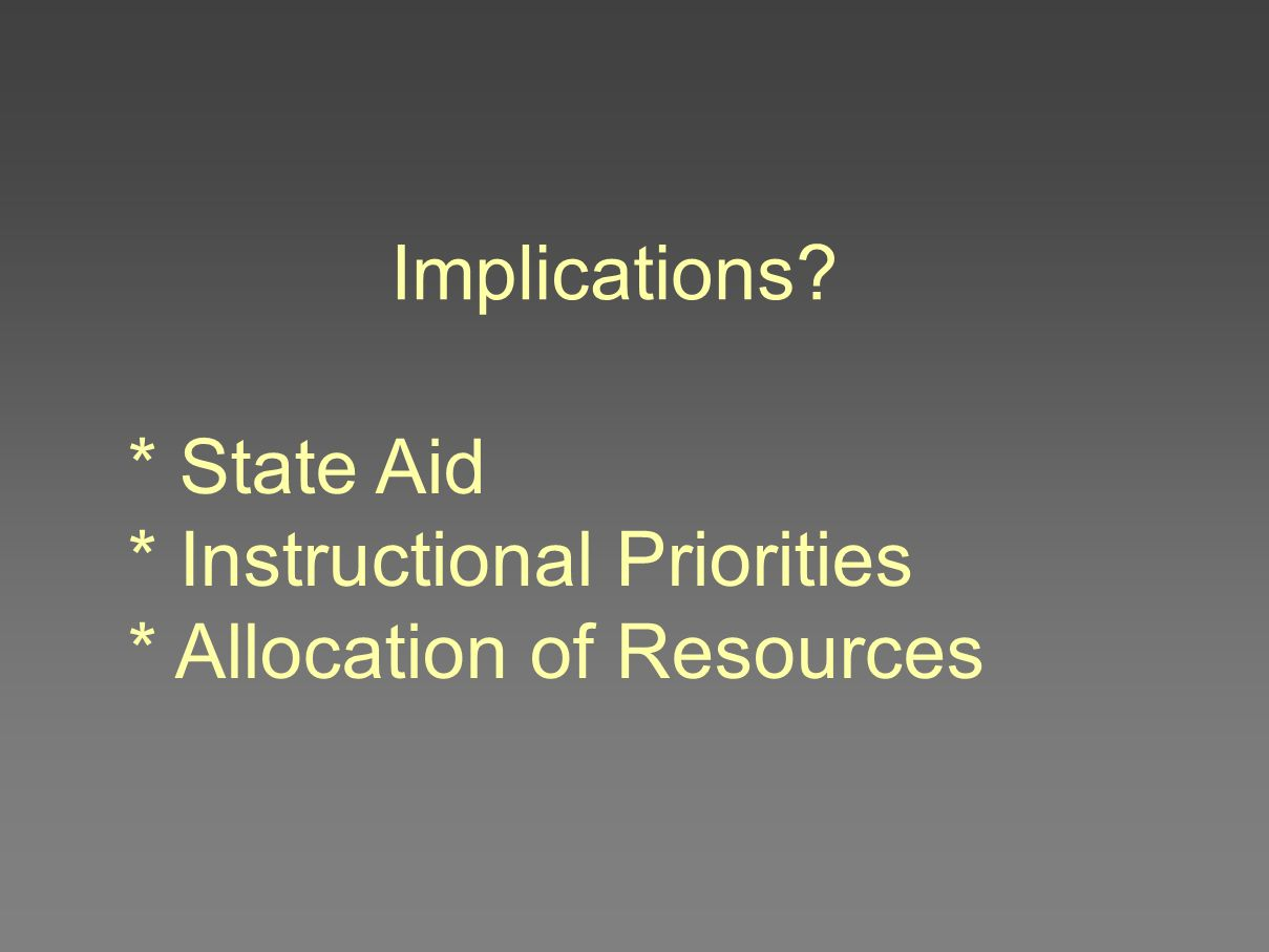 Implications * State Aid * Instructional Priorities * Allocation of Resources