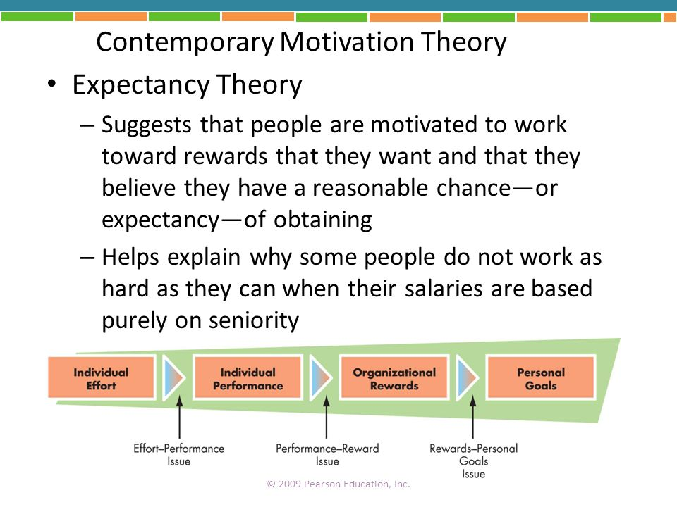 how do the contemporary theories of motivation complement one another Read this essay on integrating contemporary theories of motivation  theories  presented by various researchers are not all in competition with one another  because one is valid  in fact, many of the theories presented are  complementary.