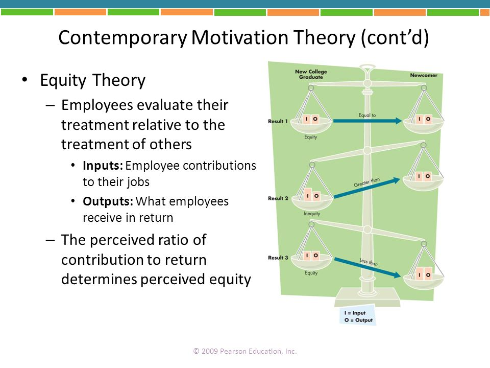 Contemporary Motivation Theory (cont'd)