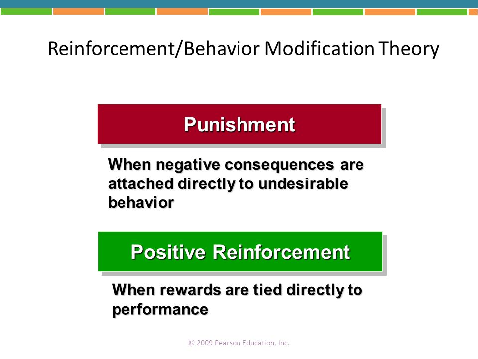 Reinforcement/Behavior Modification Theory