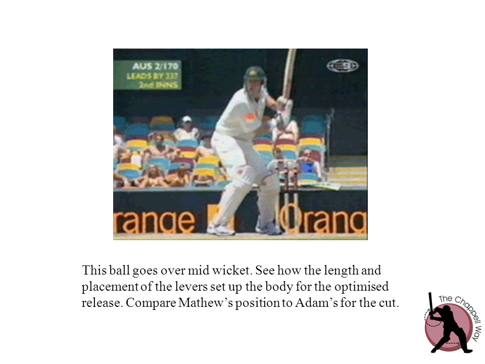 This ball goes over mid wicket. See how the length and