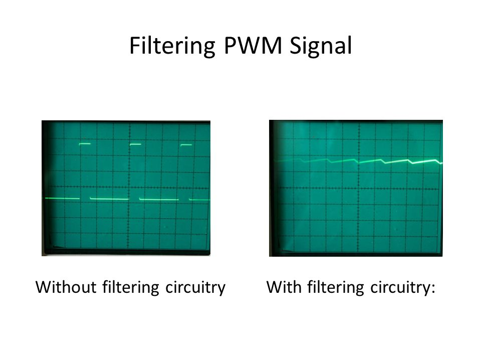 Filtering PWM Signal Without filtering circuitry