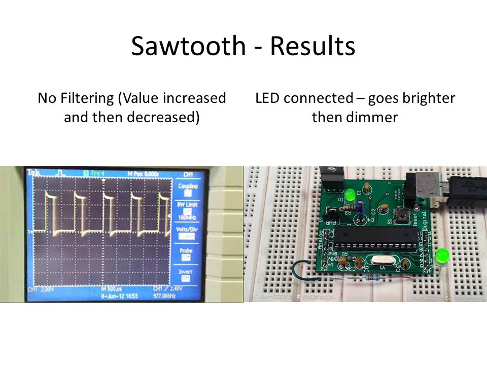 Sawtooth - Results No Filtering (Value increased and then decreased)