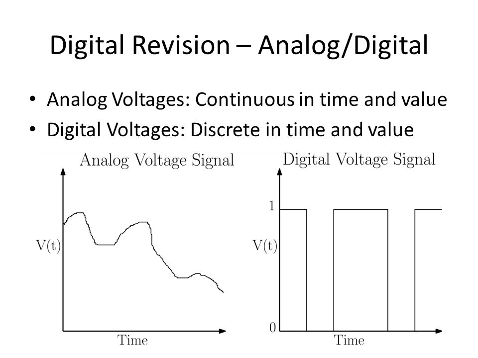 Digital Revision – Analog/Digital