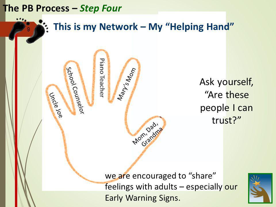 The PB Process – Step Five