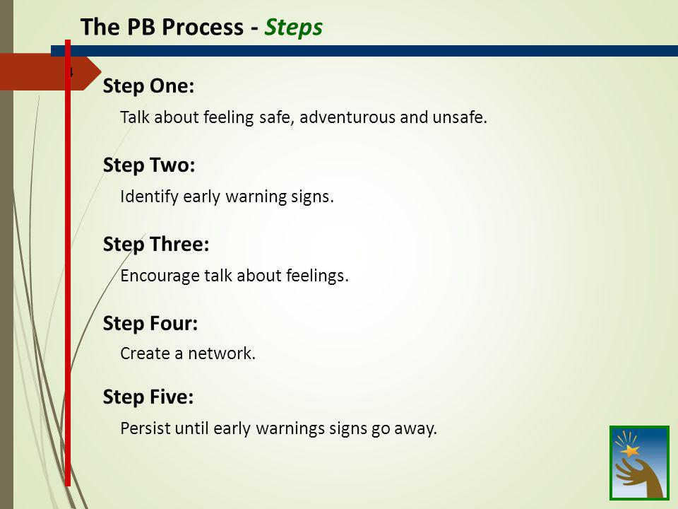 The PB Process – Step One