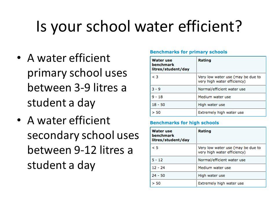 Is your school water efficient