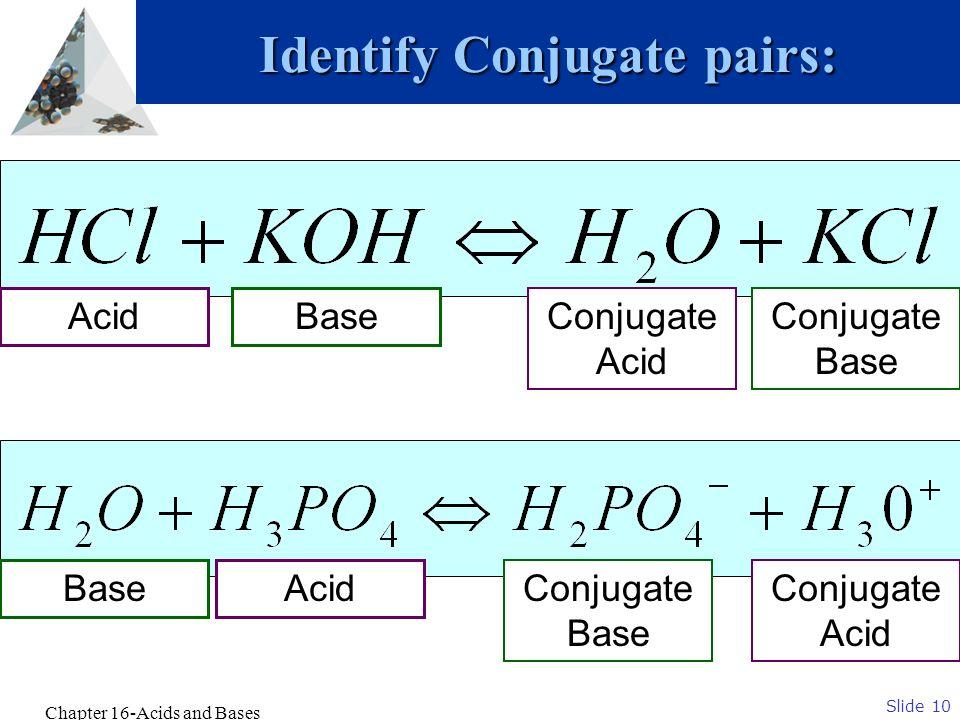 Identify Conjugate pairs: