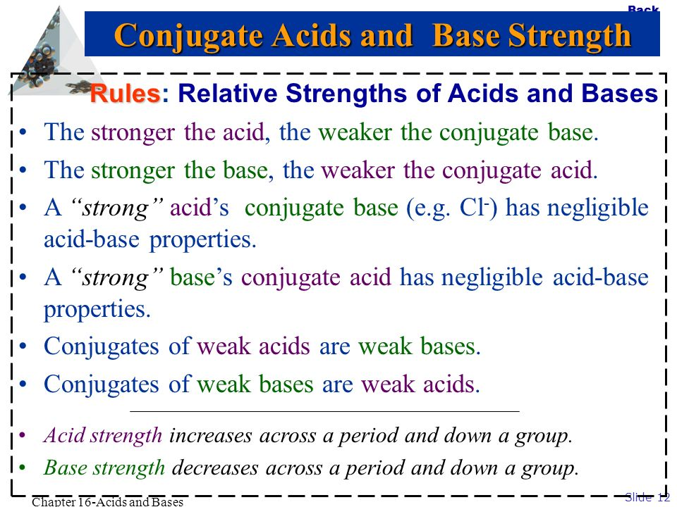 Conjugate Acids and Base Strength