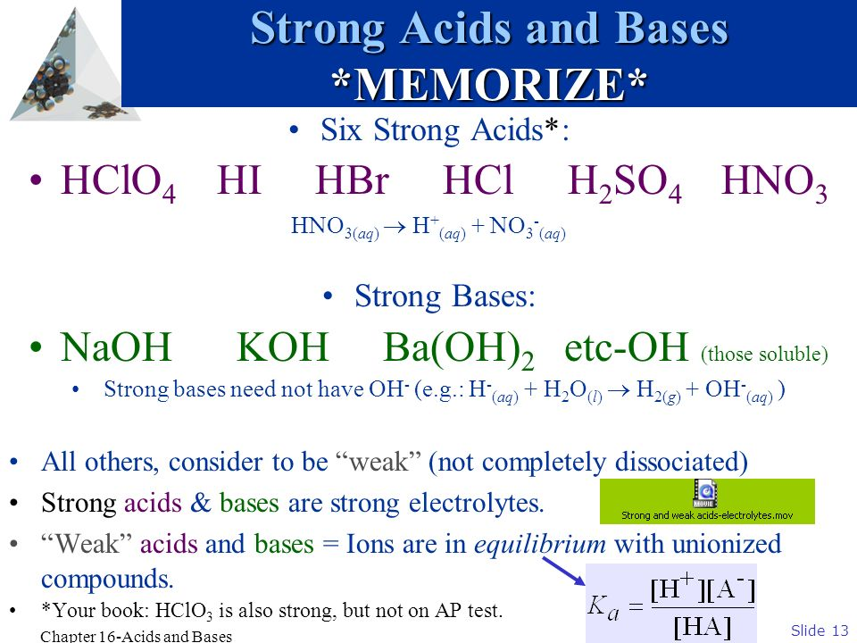 Strong Acids and Bases *MEMORIZE*
