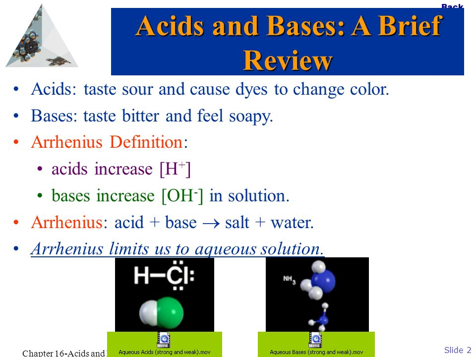 Acids and Bases: A Brief Review