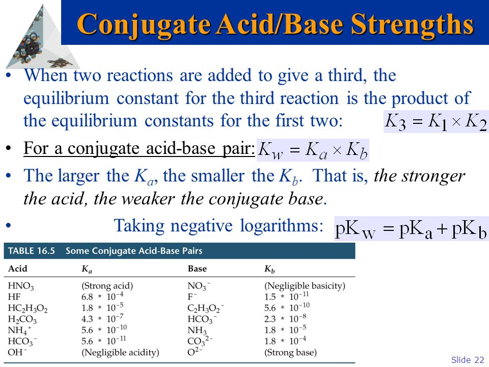 Conjugate Acid/Base Strengths