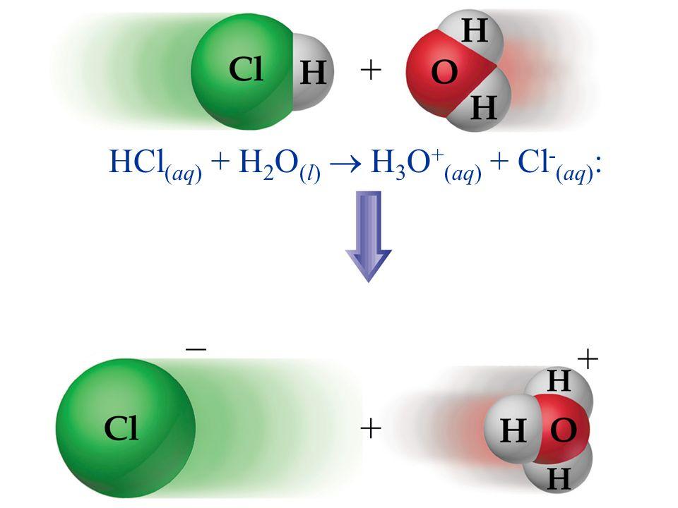 HCl(aq) + H2O(l)  H3O+(aq) + Cl-(aq):