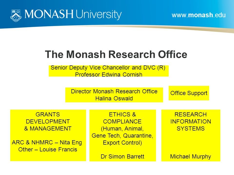 The Monash Research Office